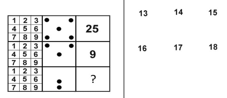 Trắc Nghiệm IQ Cho Trẻ 6t