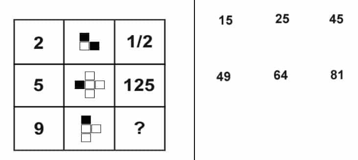 Trắc Nghiệm IQ Cho Trẻ lên 6