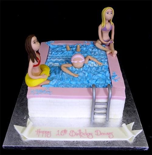 Hình ảnh bánh sinh nhật dành cho nam dùng để troll bạn thân