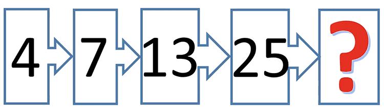 Những câu đố toán học mẹo