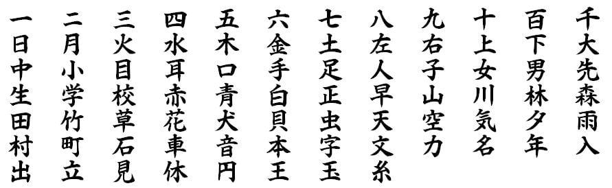 80 Tiếng Hán Nôm phải biết khi bắt dầu học chữ Nôm