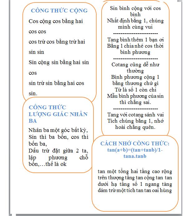 Bảng công thức lượng giác bằng thơ