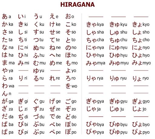 Dịch Tiếng Việt Sang Tiếng Nhật