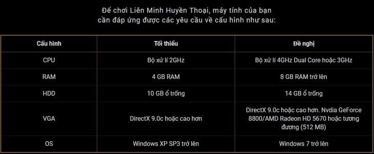 Game Hay Cho Pc Liên Minh Huyền Thoại