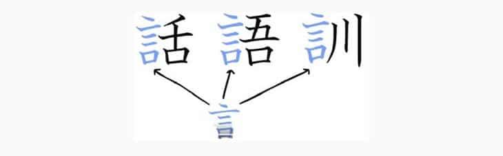 Bảng Chữ Cái Kanji Và Cách Đọc