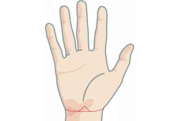 Cổ tay có vân hình tam giác