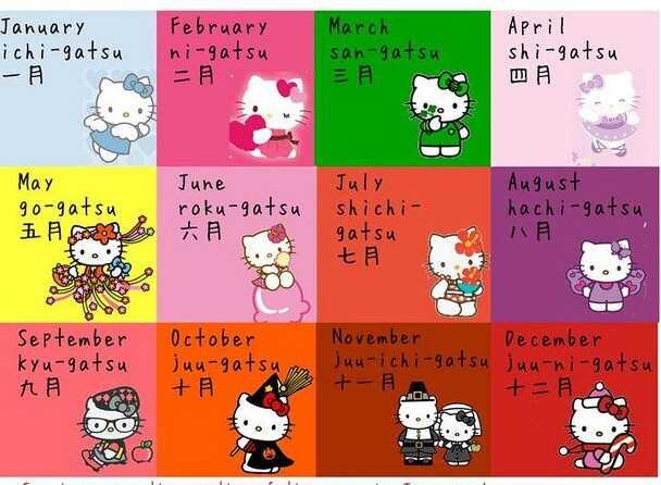 Đếm Tháng Trong Tiếng Nhật