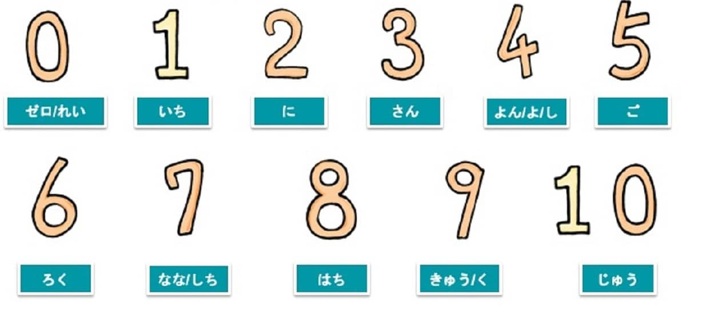 Số Đếm Tiếng Nhật Hiragana